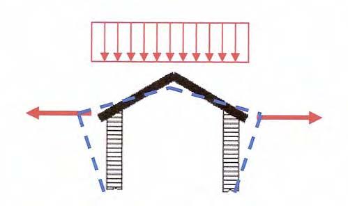 Falda tetto definizione fibra di ceramica isolante - Tetto a falde inclinate ...
